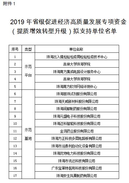 2019省级经济排名_中国2019一季度GDP排名 全国各省经济数据排行一览