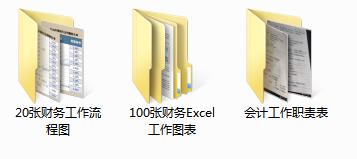 2019 会计最全工作流程图.PDF (超全)