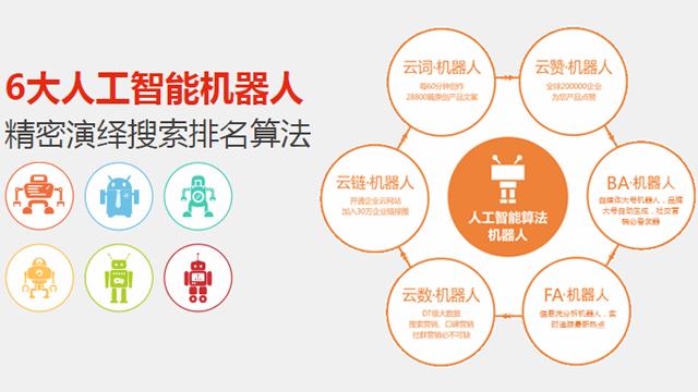 seo电商搜索引擎seo优化教程下载seo数据是什么网络优化工程师老出差-第3张图片-爱站屋博客