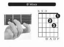 吉他按压和弦以及大横按的方法