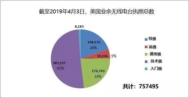 2019年美国人口数_2019江苏公务员考试报名人数分析 缴费已结束,318837人成功报名