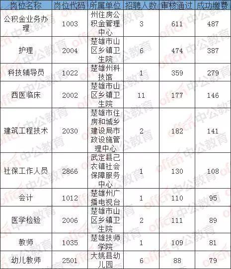 弋阳县各乡镇人口数量_人口普查