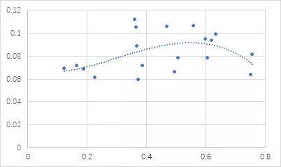 辽源市历年gdp和环比增长率_2013年欧元区与欧盟季度GDP环比增速