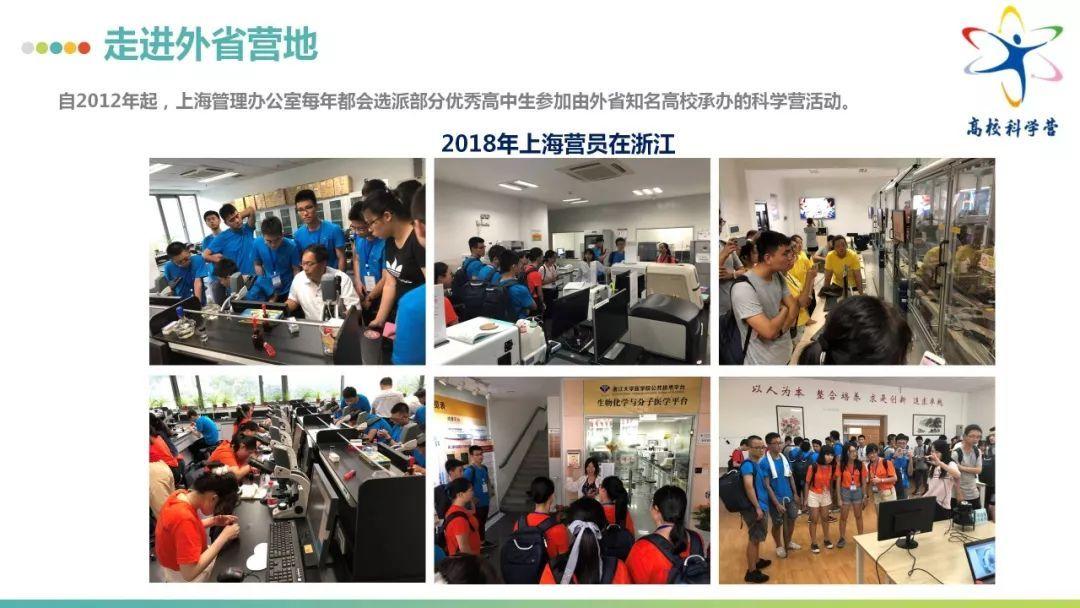【火热预告】科技梦·青春梦·中国梦—2019年上海科学营即将来袭!