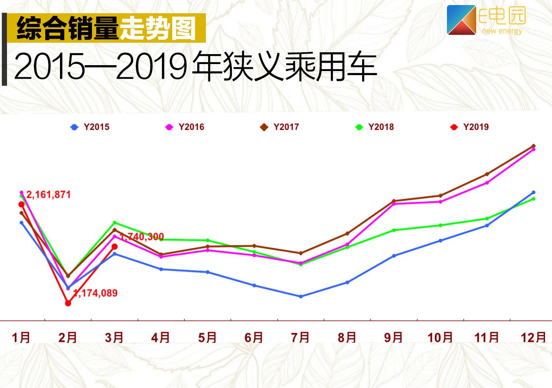 2019小型汽车销售排行_紧凑型汽车销量排行榜2019年完整名单