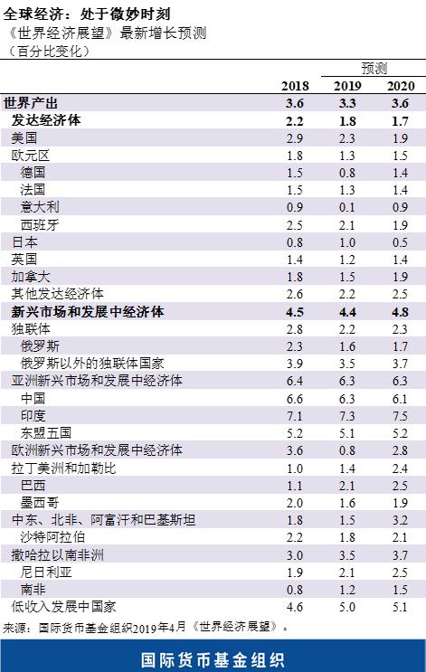 中国2019年gdp总量是多少_2019年全国各省GDP经济总量排名 GDP过万亿省份名单(3)