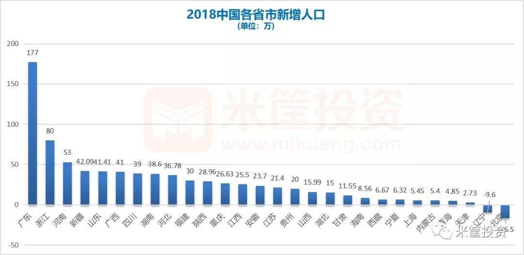 2019中國省份經濟排名_中國各省份經濟排名