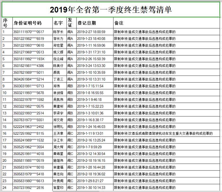 福安市人口多少_福鼎常住人口最新数据出炉, 对比2014年增长0.5个百分点 频道