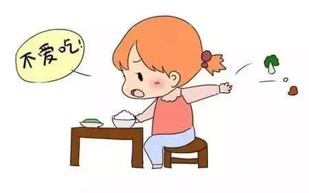 小儿喂养之厌食症!