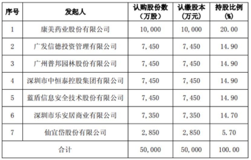 宋清辉 监管部门对于保险公司设立批筹 有两大重要考量因素