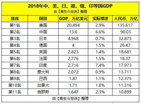 日本37年GDP_gdp超过日本图片