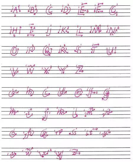 26个英文字母的发音视频及书写规范,为孩子收了