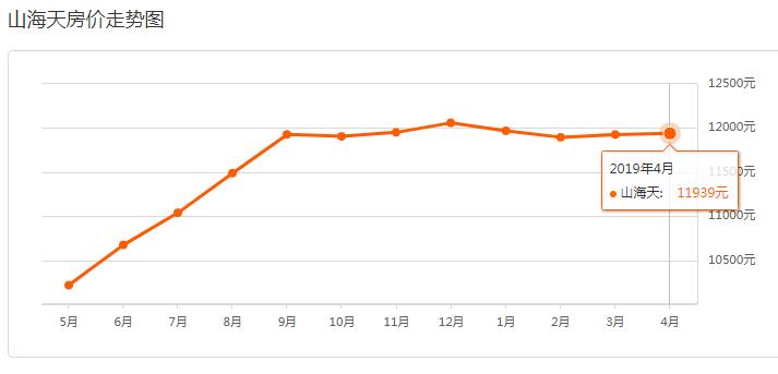日照 人均收入_日照金山图片