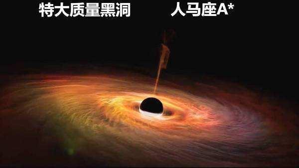 每个星系中心都有个黑洞,是星系制造了黑洞?还是黑洞催生了星系