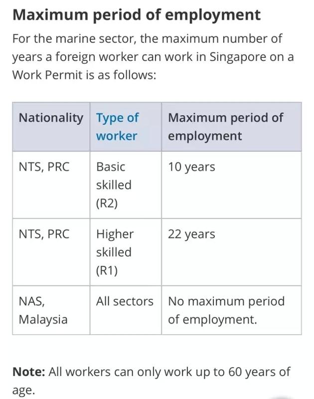 新加坡打工……你知道怎么申请工作签证吗?