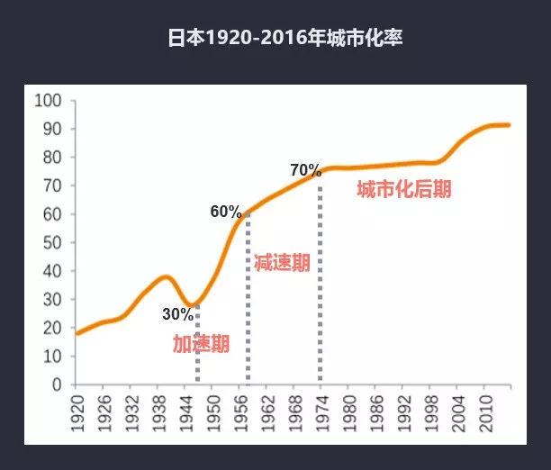 日本与印度经济总量_印度经济产业结构
