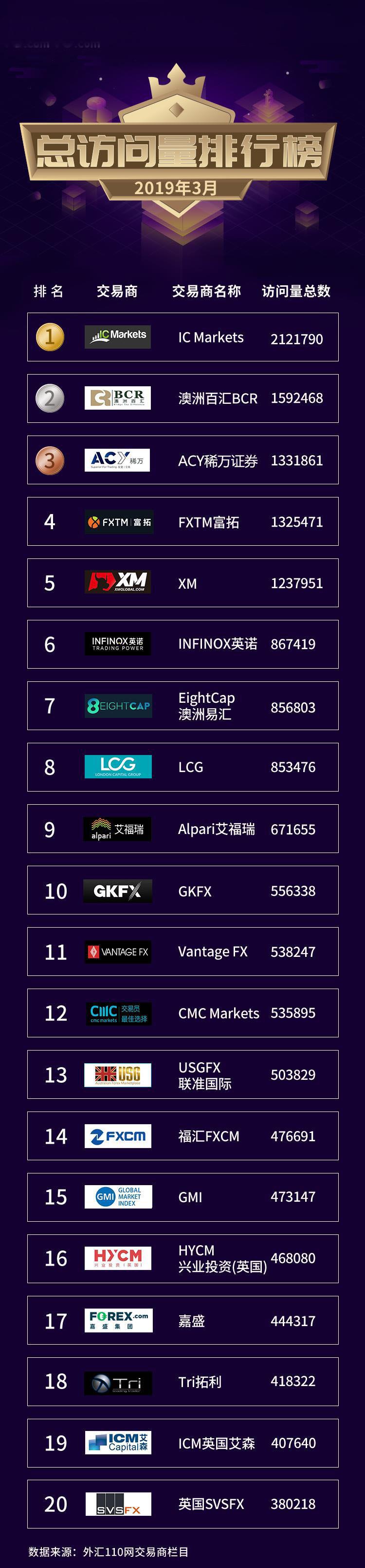 2019外汇公司排行_独角兽企业排行榜2019:北京市82家公司上榜