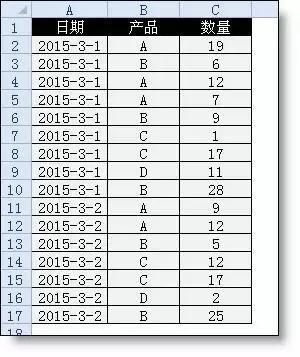 Excel多级分类汇总,这么简单,会计一学就会