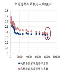 我国人口结构发展趋势分析_人口发展趋势图片