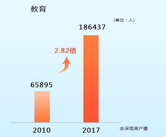 东莞市流动人口管理_出生缺陷率 常住人口为流动人口的3.7倍缺陷出生发生率东