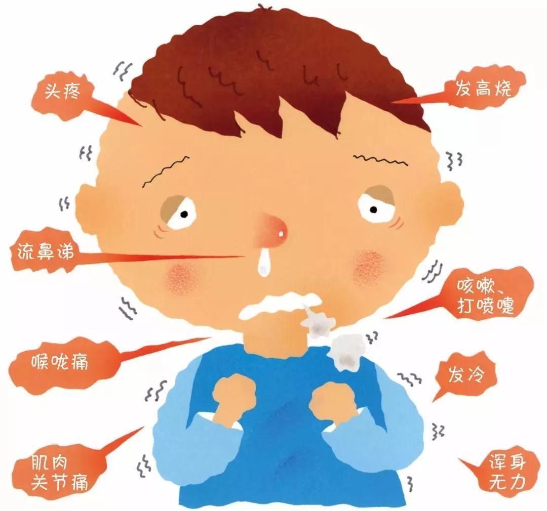 没发烧就不是流感?错!等孩子发烧就晚了!