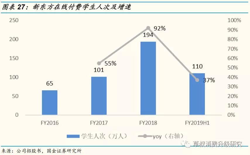 晋城未来gdp增长点在哪_未来经济新增长点在哪里