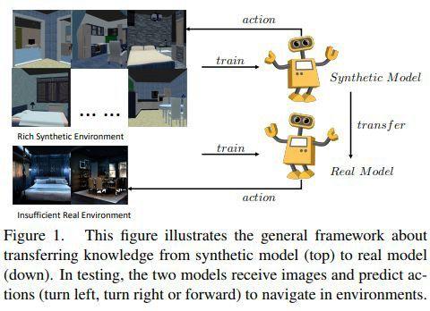 人类穿着数据集3DPeople发布,微软建立人工智能商学院 | AI一周学术_视觉