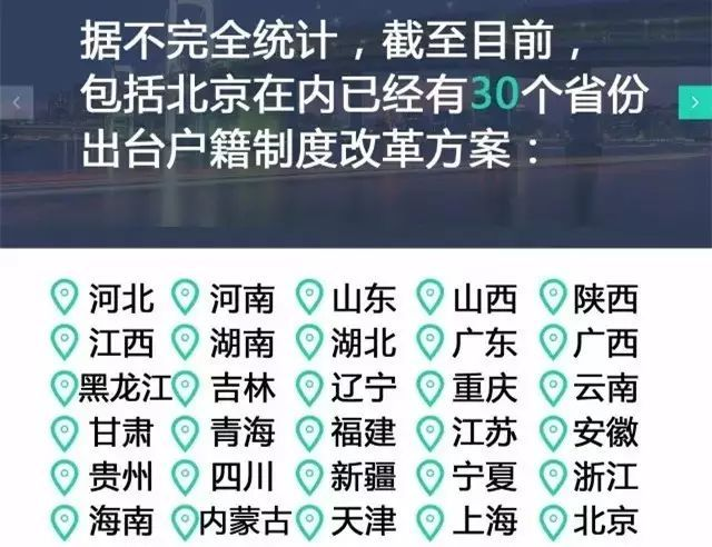 农业户口将取消 , 有四件事福州人一定要尽早去办 , 越早吃亏越少 !