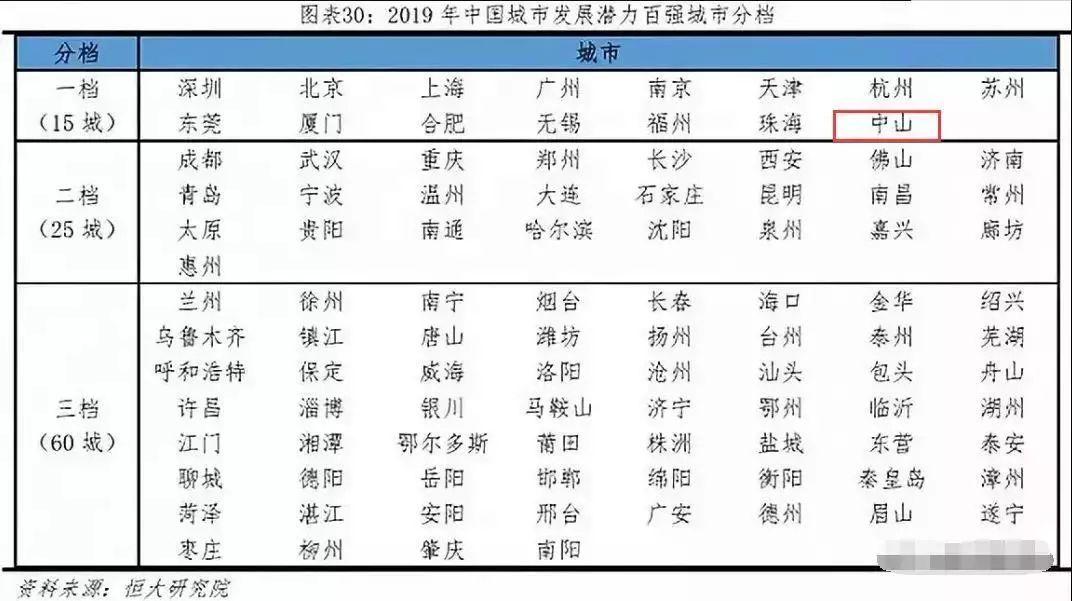 2018四川各市经济丫总量排名_四川各市豪车排行榜