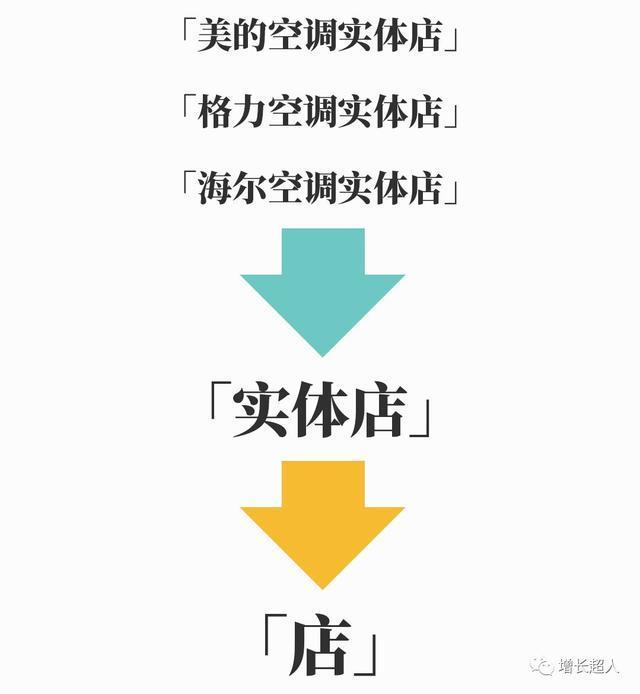 seo是什么工作seo怎么联系网站优化教程视频-第1张图片-【秒速时时彩开奖结果】爱站屋博客