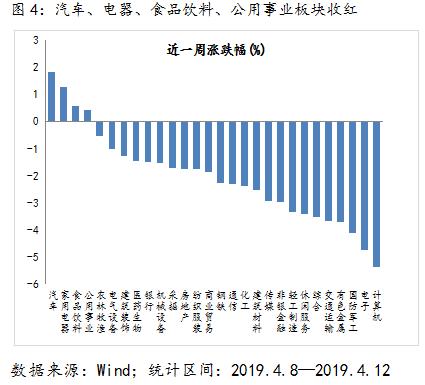 成都金牛区gdp为啥高_怒赞 成都金牛区GDP首次超千亿
