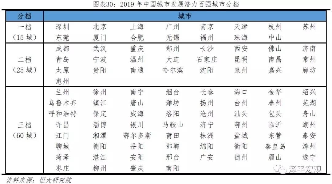 银川gdp排名_银川建筑商排名