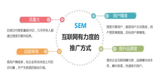 网站建设如何做好SEO优化布局?