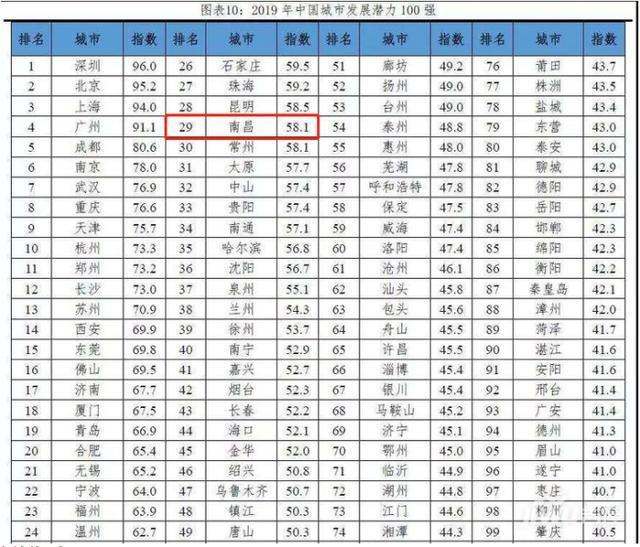 浙江各市经济总量排名2019_浙江师范大学排名