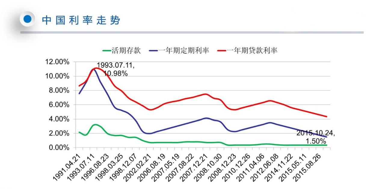 有人就想到GDP_今年,这10个城市的房价最有可能下跌