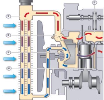 水冷却系的工作原理_冷却系统工作原理图片