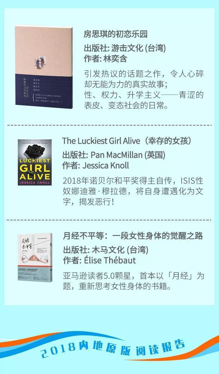 2019年热门书籍排行榜_收藏 2019年书籍排行榜Top10,你看过几本