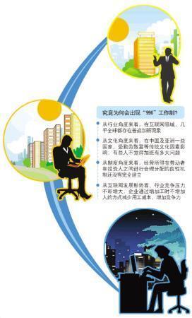 中國約84傢互聯網公司實行996 專傢:涉嫌違反勞動法_姚風