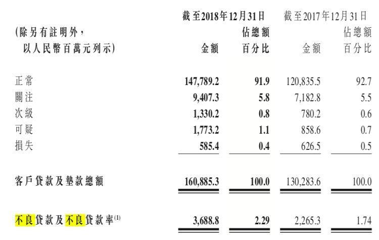 甘肃银行市值缩水40亿背后:不良贷款率激增,交易收入补救利润