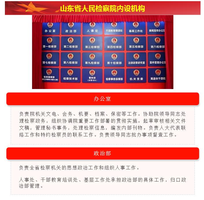 山东省检察院公布最新内设机构职能配置