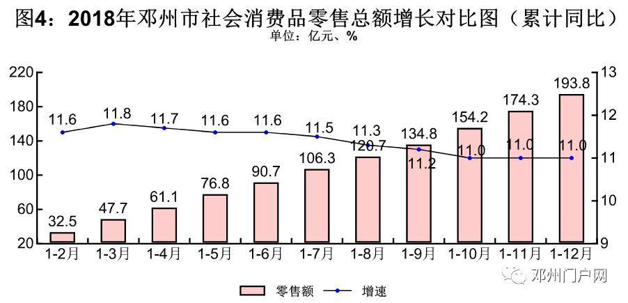 偃师农业人口户数_重高达56%,农业在国民经济中占绝对的主导地位,第二、三产