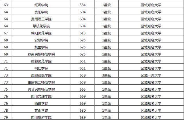 2019美国理工大学排行榜_麻省理工登顶,Niche2019美国最佳大学排名新鲜出