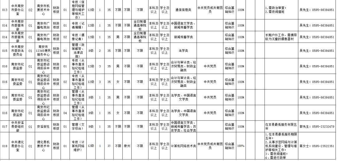 2019年泉州市人口_2019泉州元宵节赏灯活动导览图-四川通报致19死12伤爆燃事故