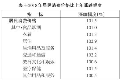 湘潭县2018年经济总量统计_湘潭县地图