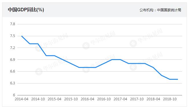 中国环比gdp_国金 市场风险偏好仍低 增配绝对收益品种