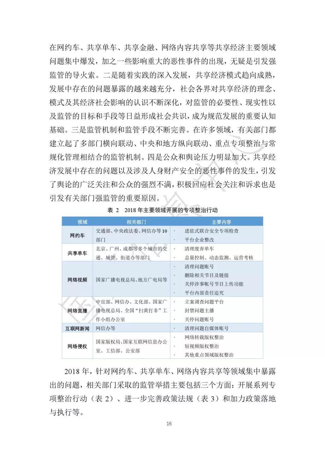 2019年度经济报告_中国共享经济发展年度报告 2019