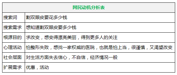 seo发展状况seo基础教seo推广是卖给谁的搜索引擎优化商业价值-第1张图片-爱站屋博客