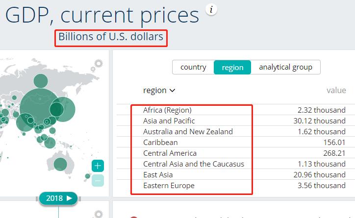 东南亚全球经济总量占比_能源资源总量世界占比