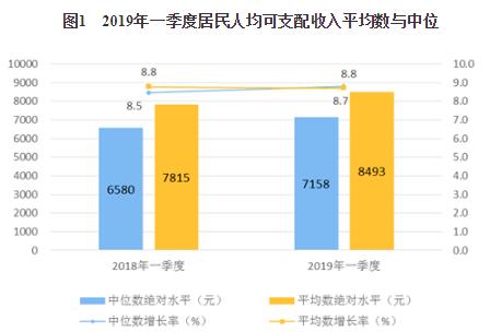 义乌人均收入全国第一_义乌第一复元医院图片