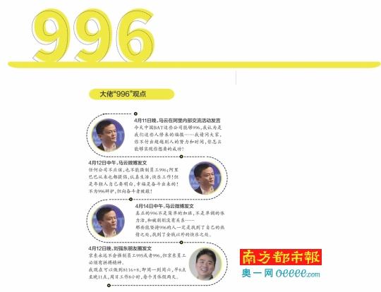 """马云刘强东谈996,四成网友""""被戳痛"""""""